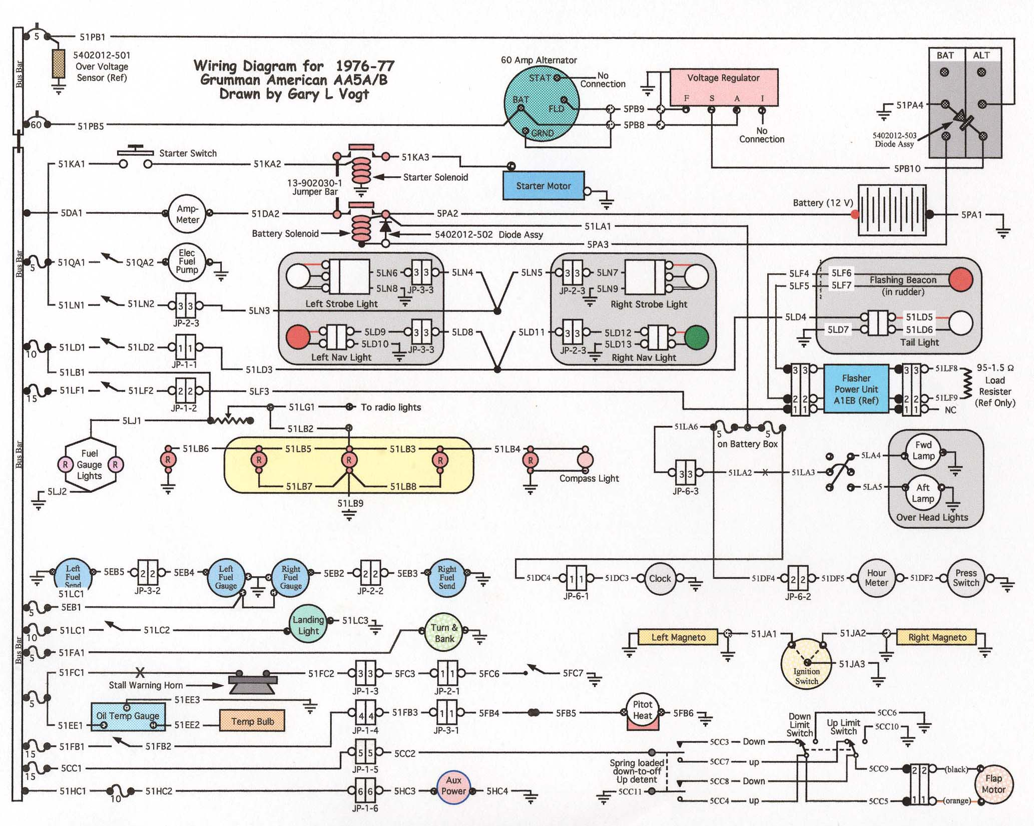 Gulf Stream Rv Wiring Diagram - Wiring Diagram Article on
